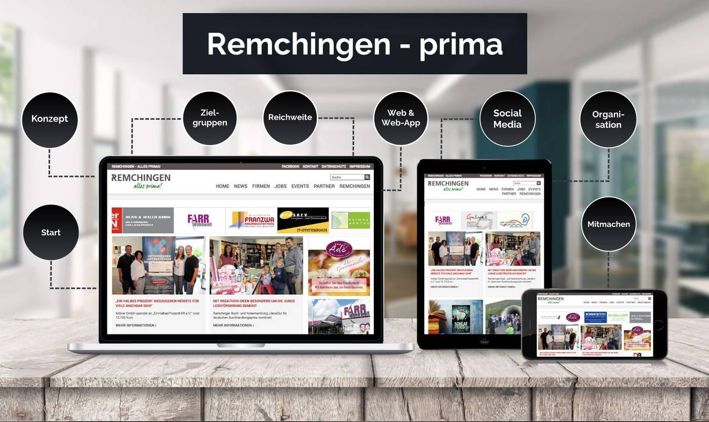 Remchingen prima - Kurz erklärt Online Show Startbild